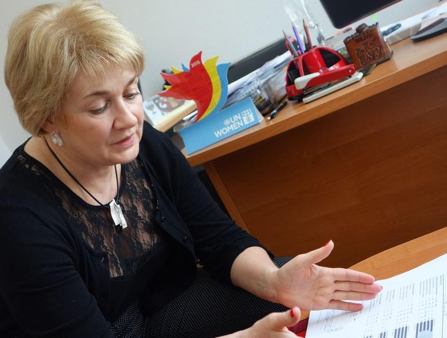 Оксана Кисельова