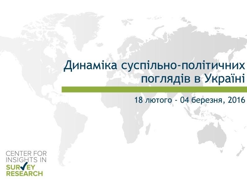 дослідження динаміка суспільно-політичних поглядів в Україні