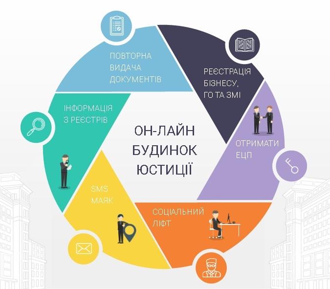 https://www.prostir.ua/wp-content/uploads/2017/03/%D0%AE%D1%81%D1%82%D0%B8%D1%86%D1%96%D1%8F.jpg