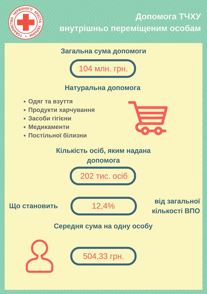 rug awareness (1)