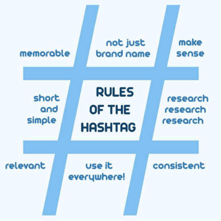 Хештег править світом? Поради з #hashtag просування для НУО