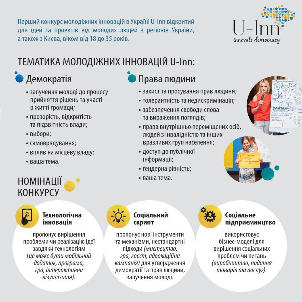 U-Inn1-03-1024x1024