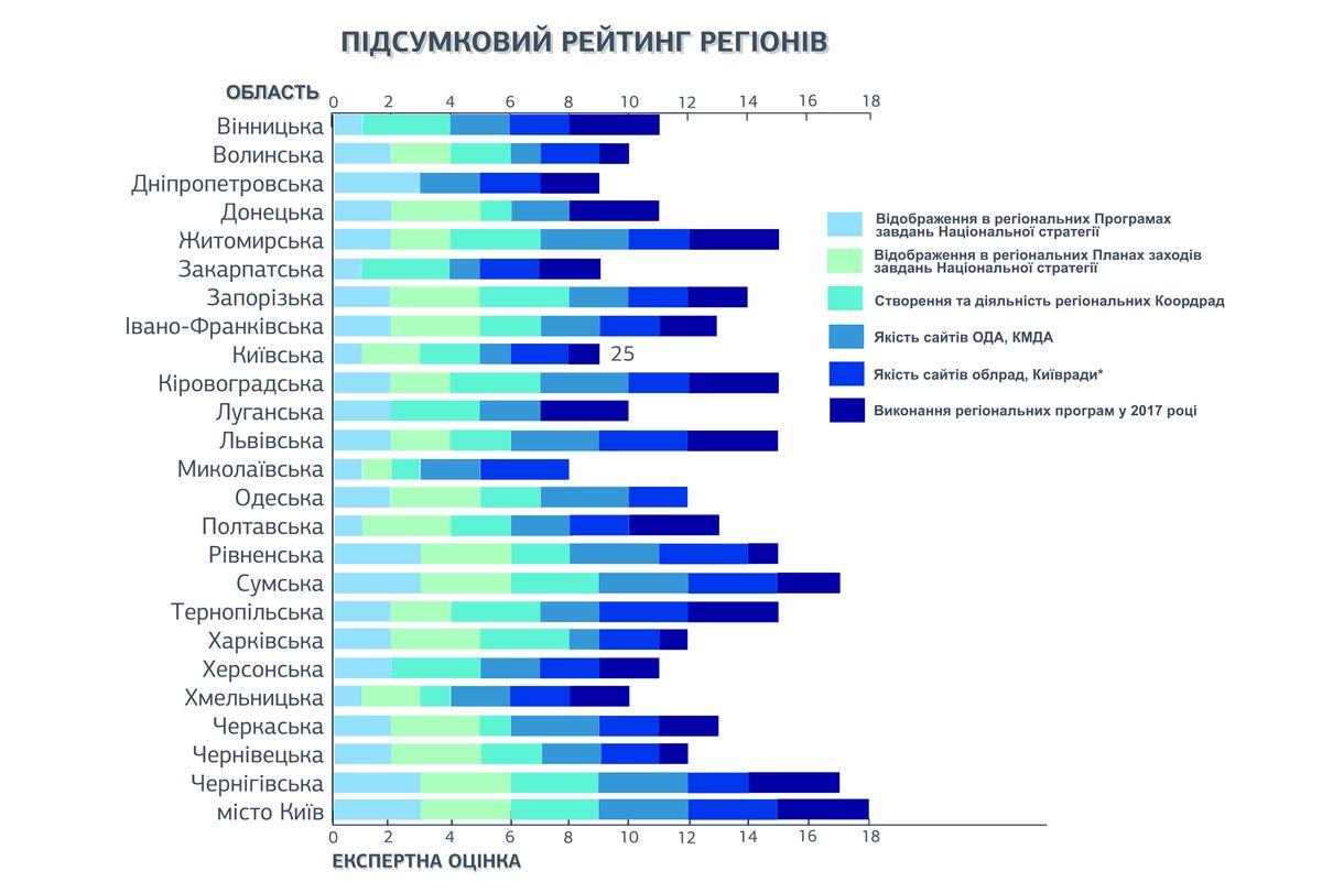 Pidsumkoviy-reyting