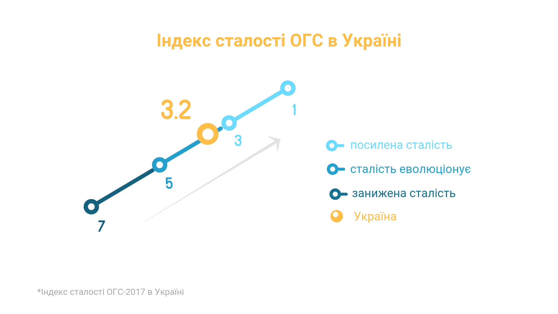 Українська демократія