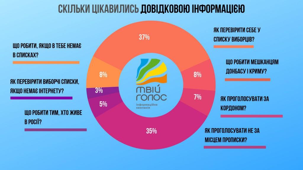 bot_infografika_1