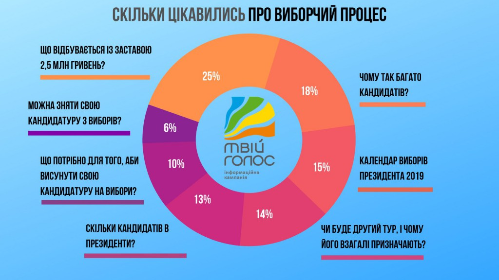 bot_infografika_2