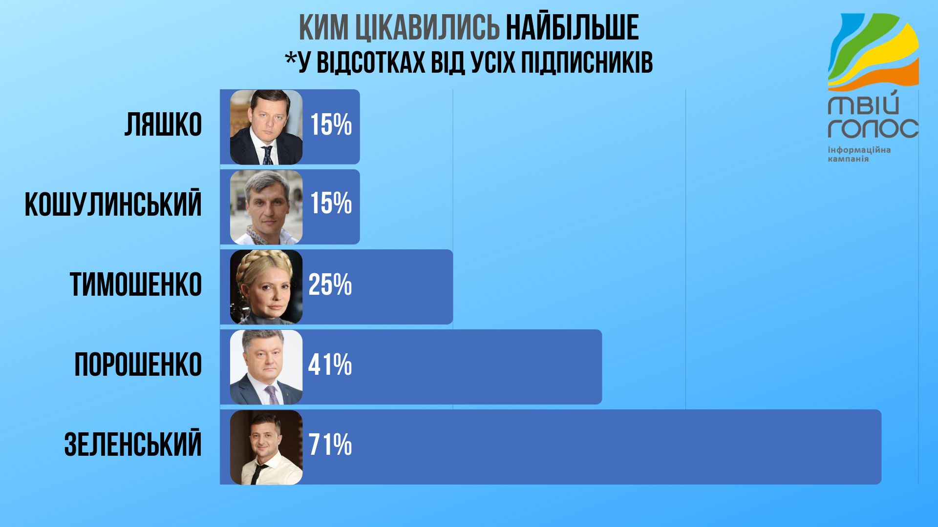 bot_infografika_3