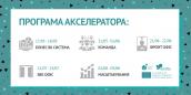 17 травня стартує Акселератор соціального підприємництва