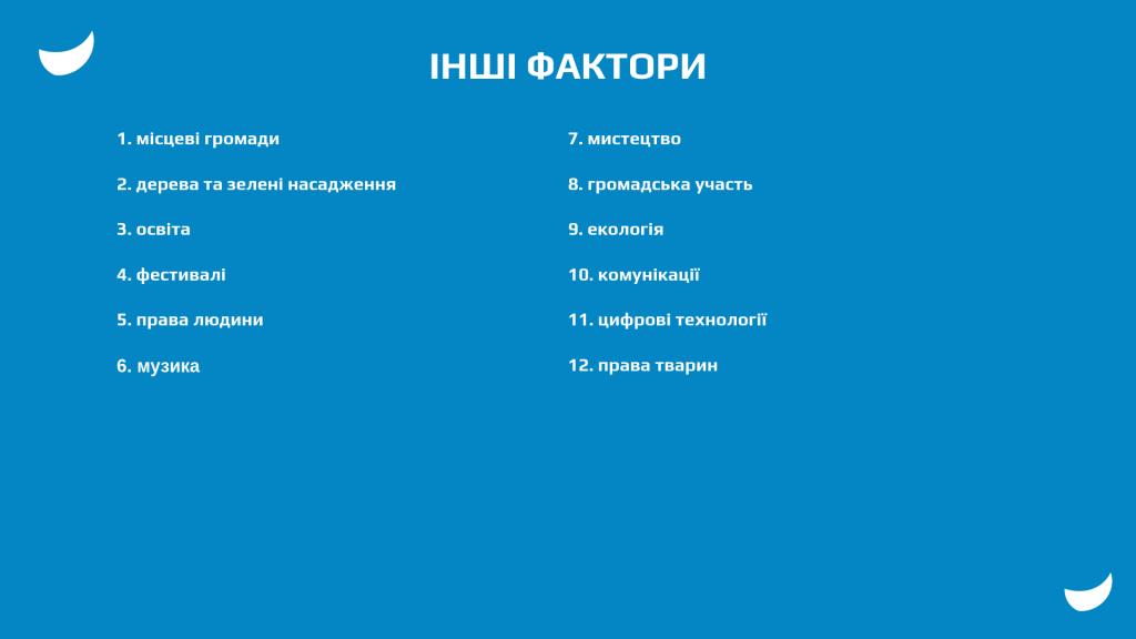 Сайт ГП(5)