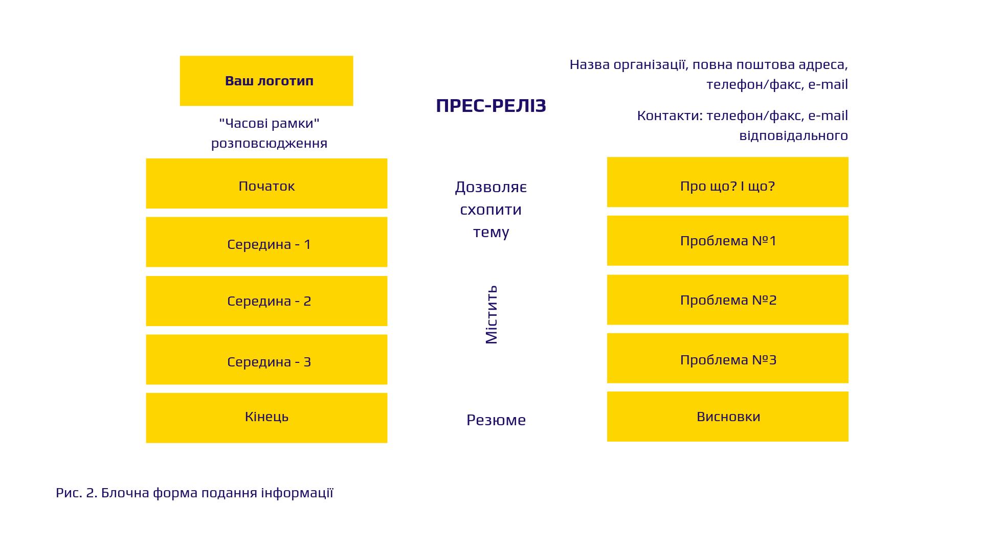 прес-реліз (2)
