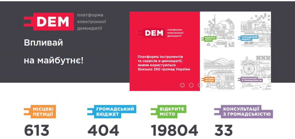 E-DEM: статистика про активність у Тернополі