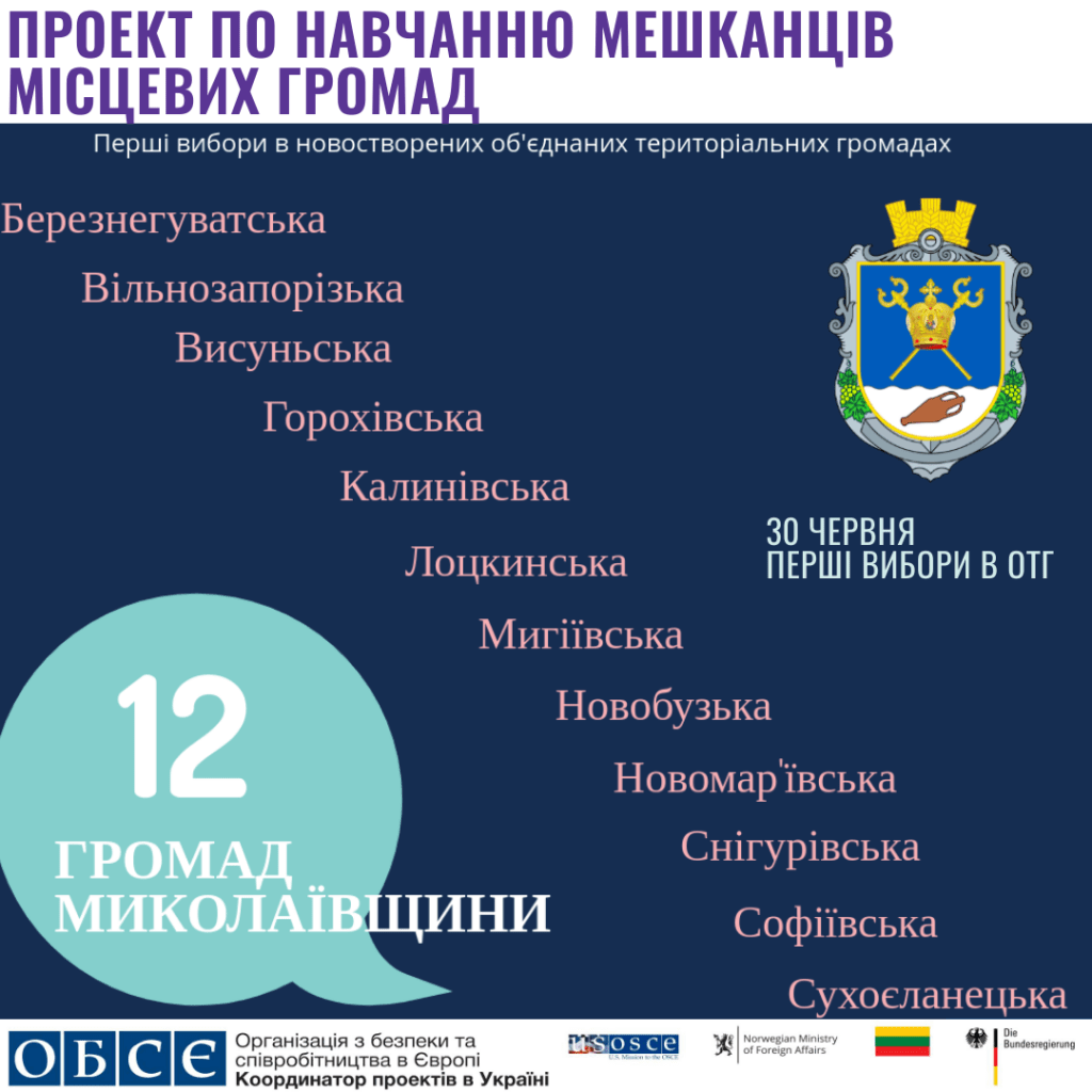 30-червня-перші-вибори-в-ОТГ-1024x1024