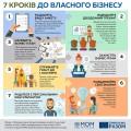 інфографіка