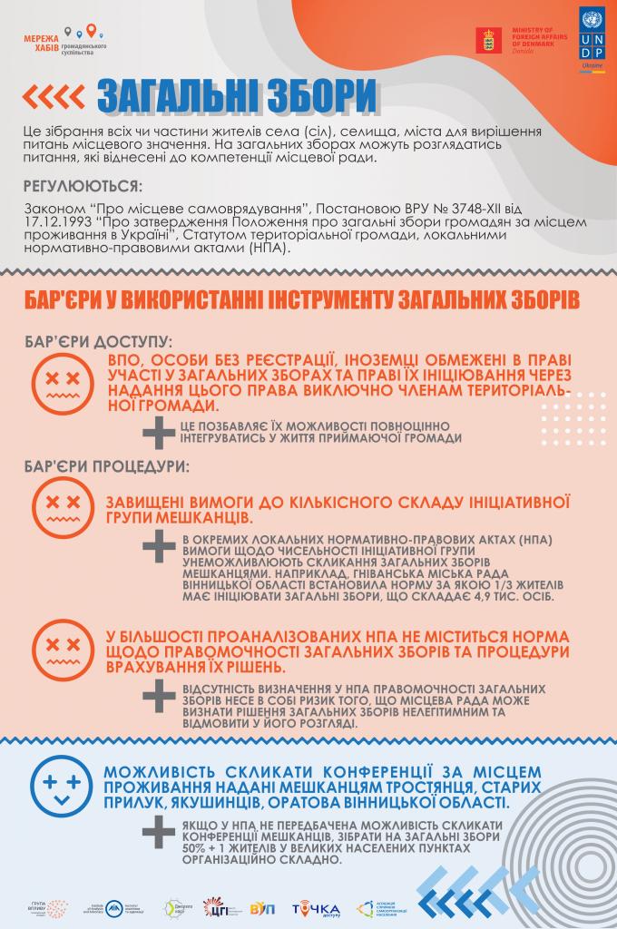 инфограф1