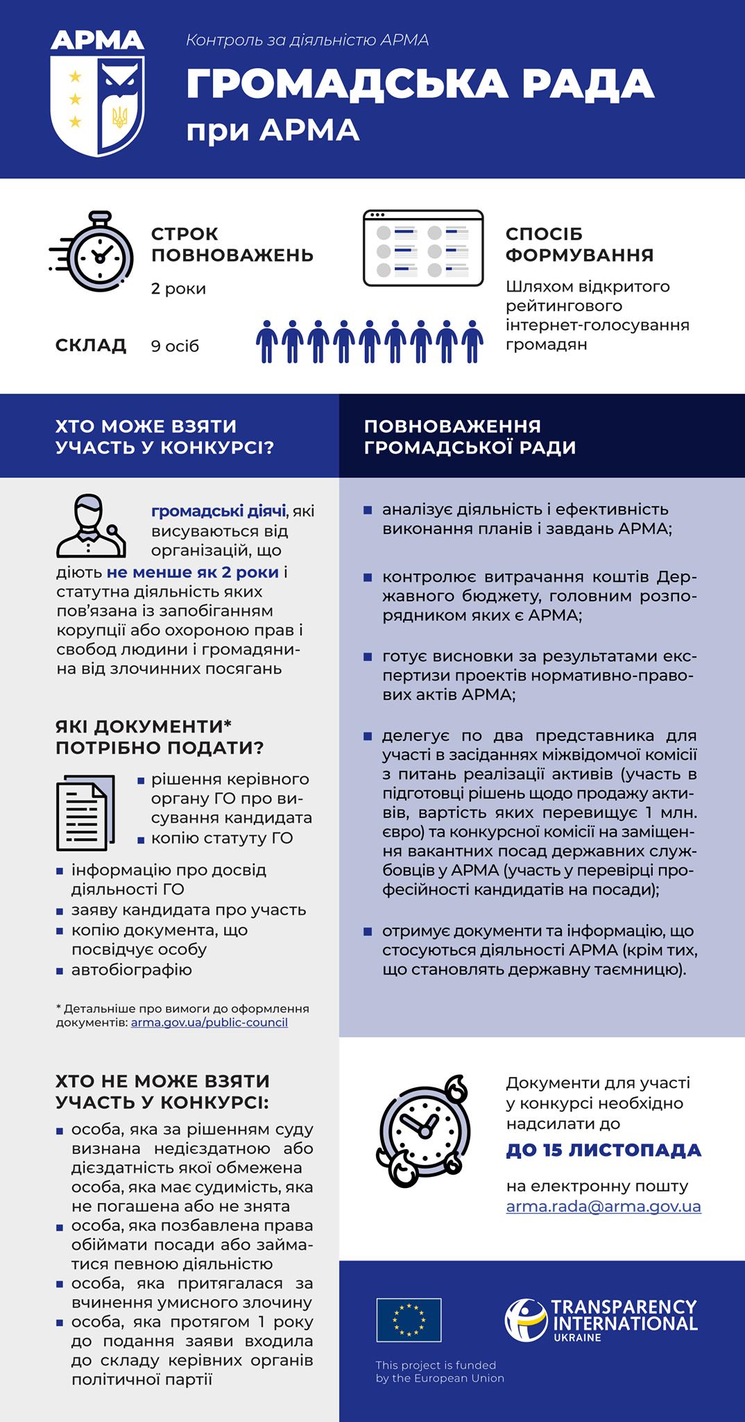 конкурс з обрання нового складу Громадської ради при АРМА
