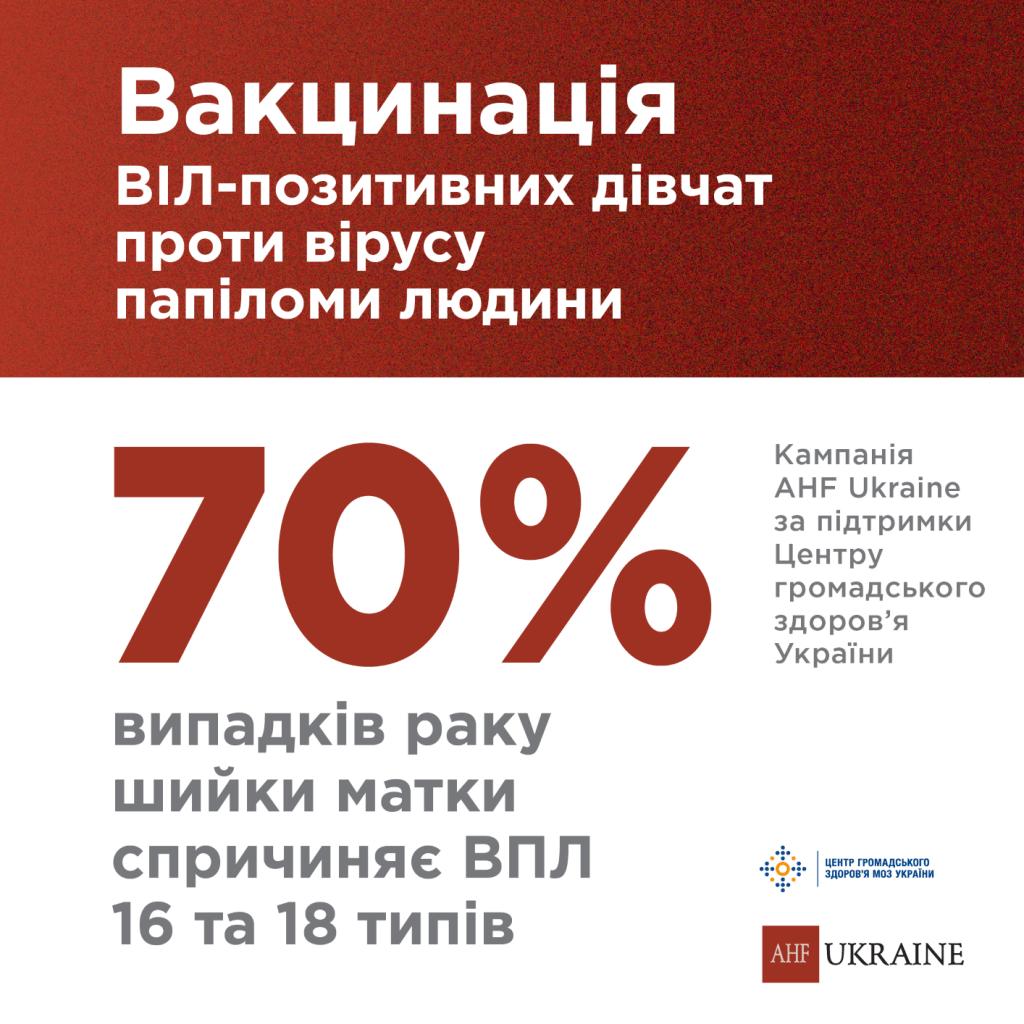 Кампанія з вакцинації ВІЛ-позитивних дівчат_інфографіка_1_small