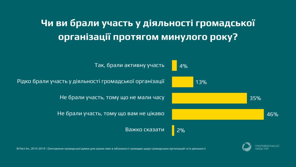 NGO_trends_2019(2)
