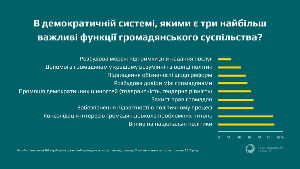 NGO_trends_2019(3)