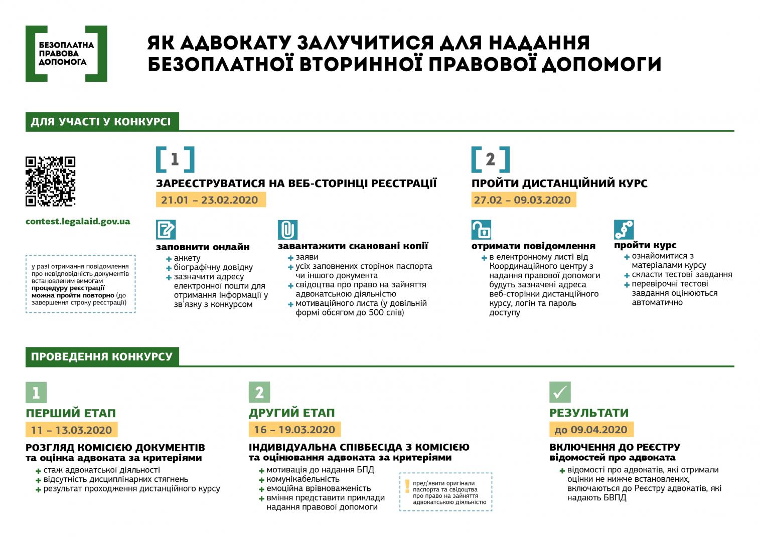 konkurs-advokativ-2020-1515x1071
