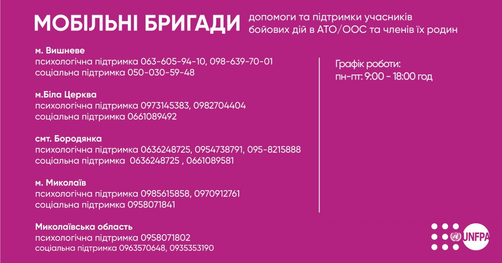 Мобільні бригади_контакти
