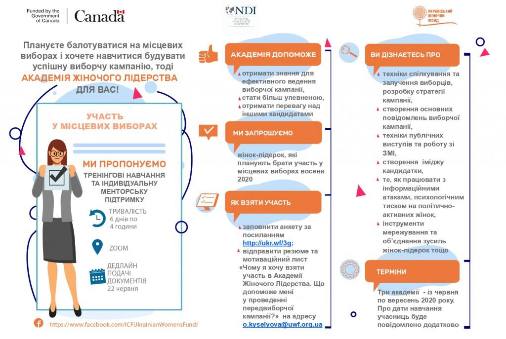 інфографіка vybory_page-0001