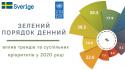 вплив трендів та суспільних пріоритетів у 2020 році (1)