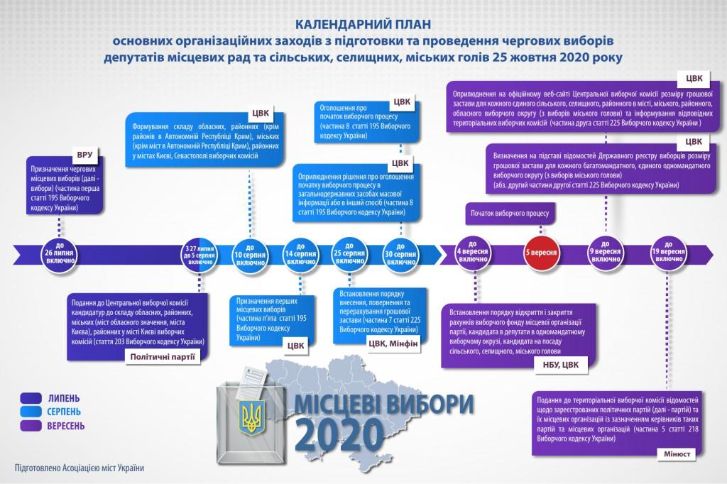 calendar_vyboriv_2020 - vid AMU_