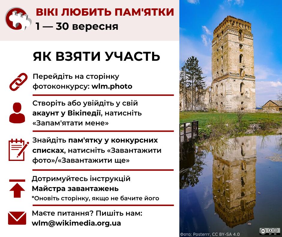 Інфографіка про участь у конкурсі Вікі любить пам'ятки