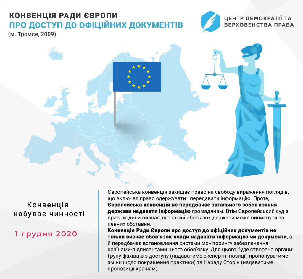 Конвенція Тромсе_інфографіка