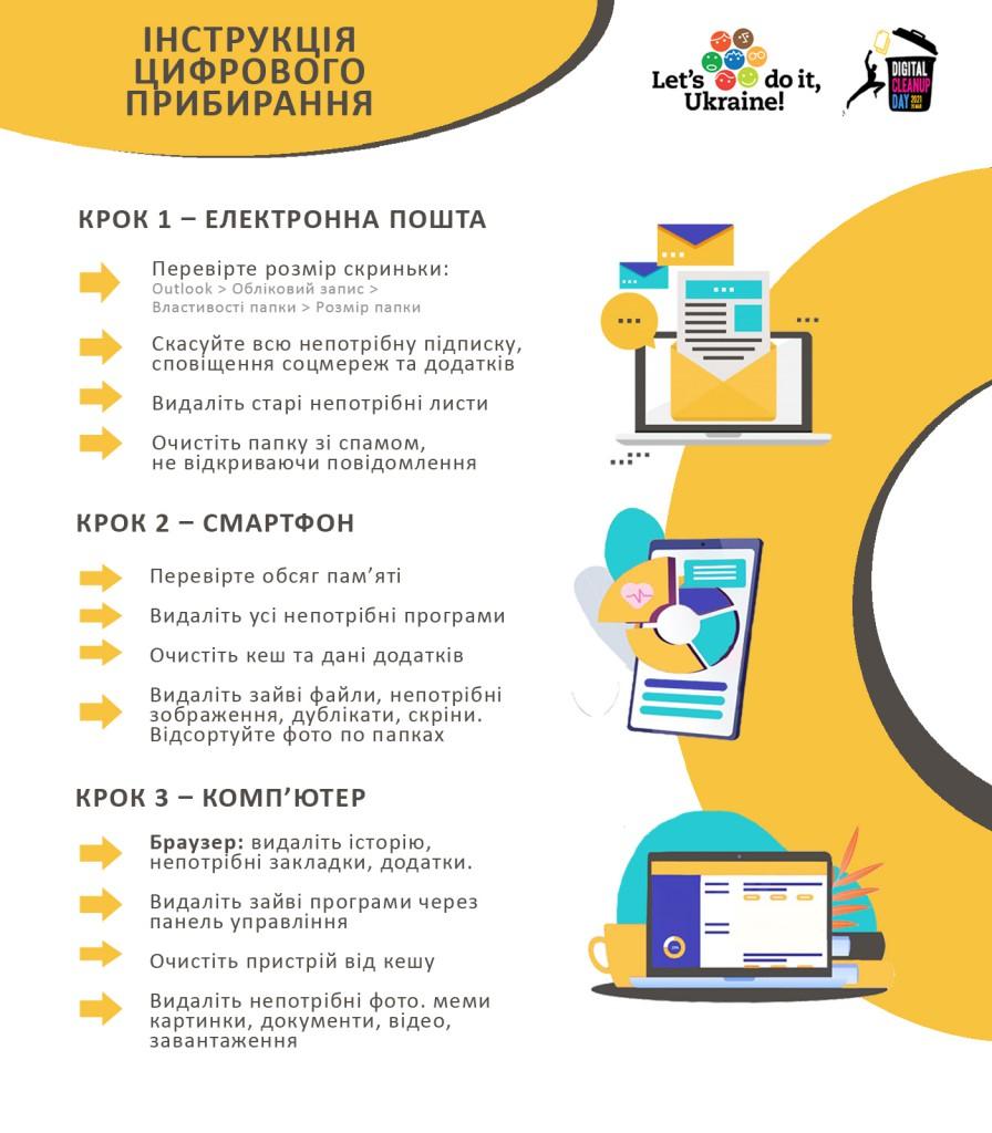 Міжнародна акція Цифрового прибирання 'Digital Cleanup'(1)
