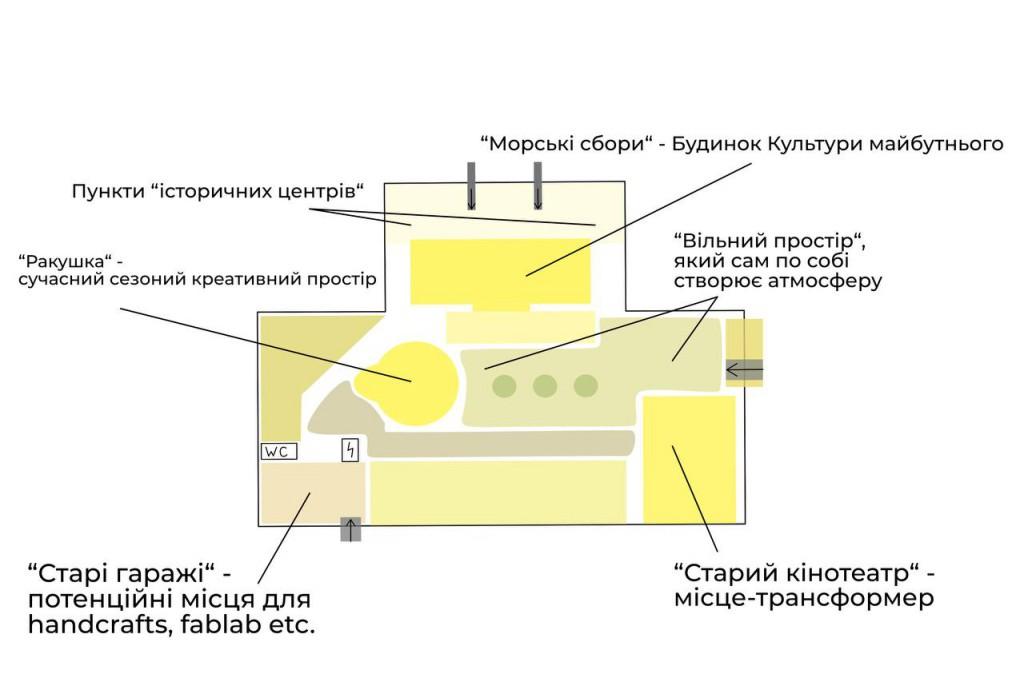 візуалізація: Anna Shalovinskaya